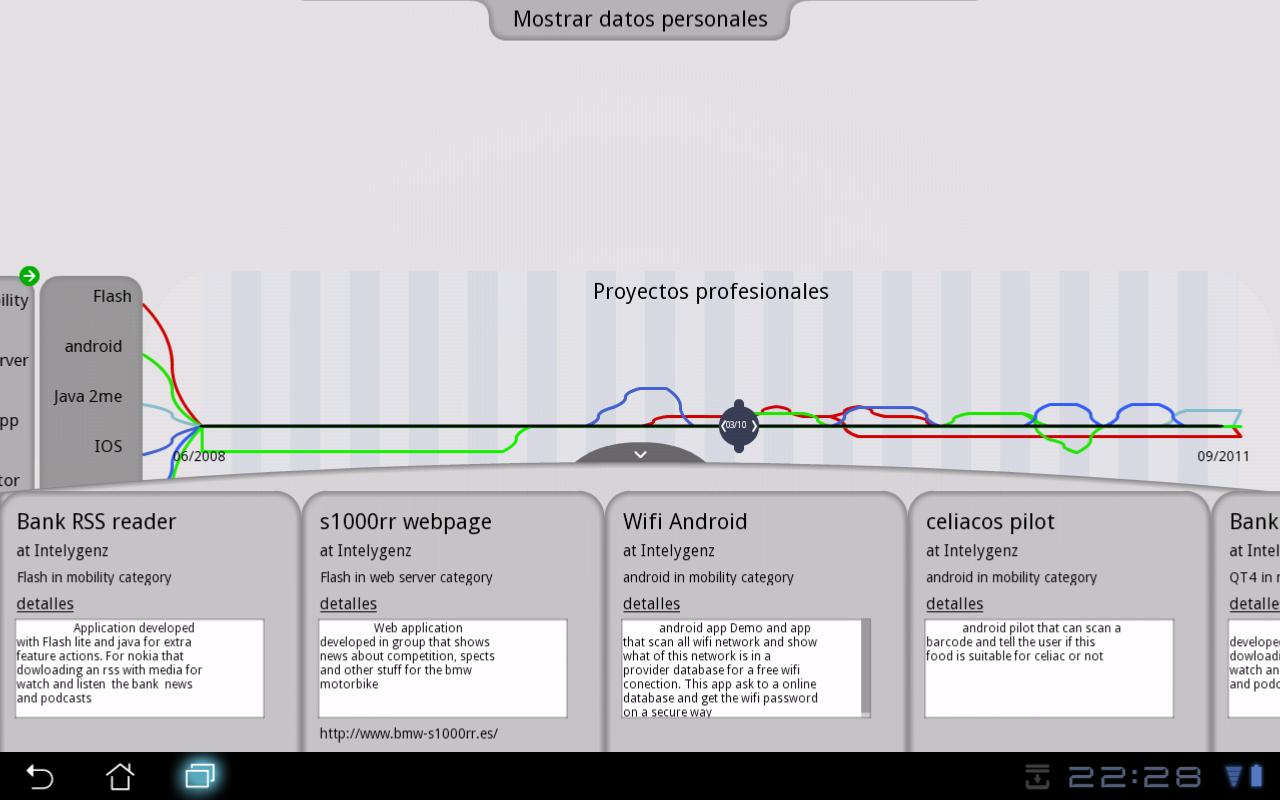 Timeline Career Android Apps On Google Play