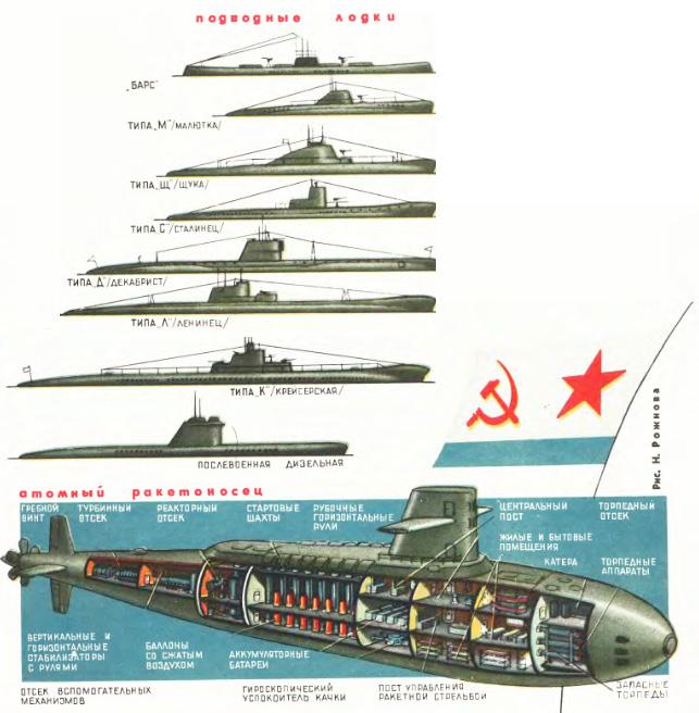 Dark Roasted Blend: Amazing Submarine Concepts