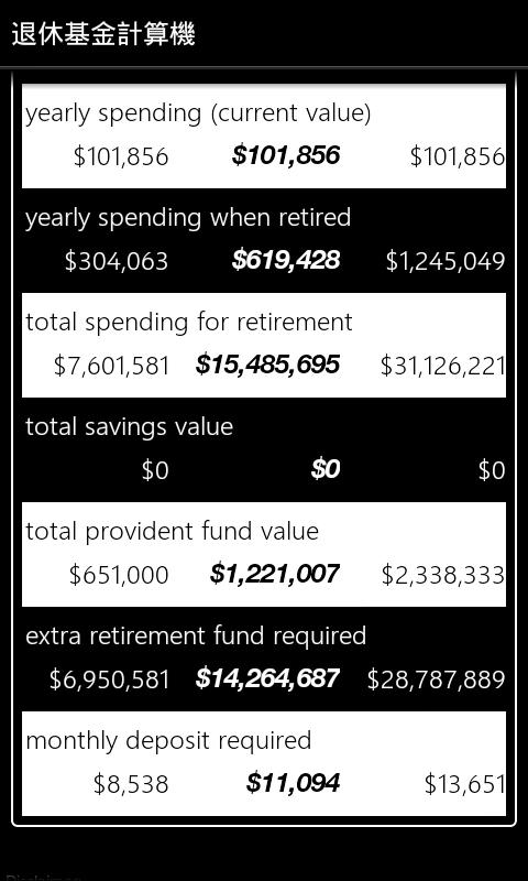 Retirement Fund Calculator- screenshot