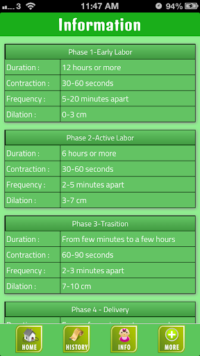 【免費健康App】Labor Contraction Timer-APP點子