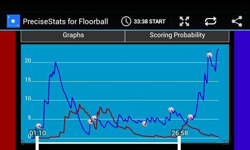 PreciseStats for Floorball