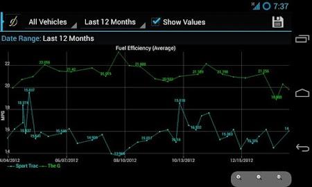 DriverDiary - Gas Mileage Screenshot 7