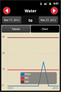 Routine Counters - Track It ! screenshot