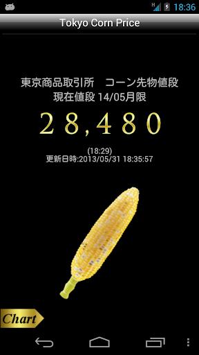 Tokyo Corn Price