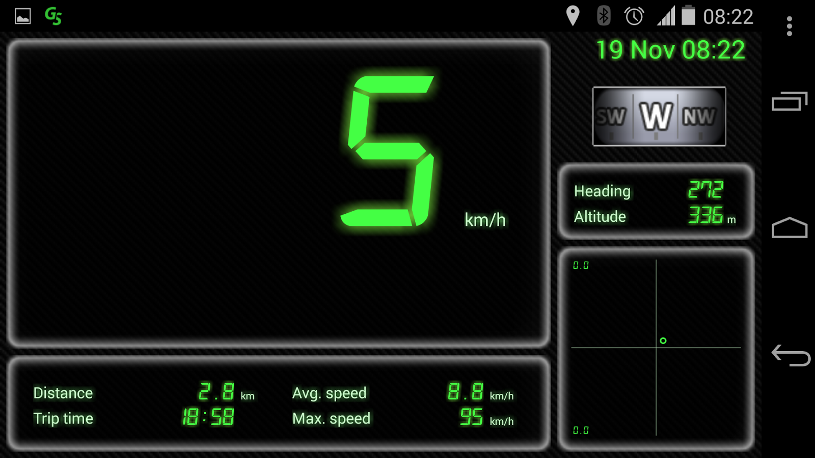 GPS Speedometer - screenshot
