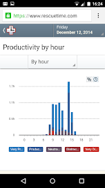 RescueTime Time Management Screenshot 6