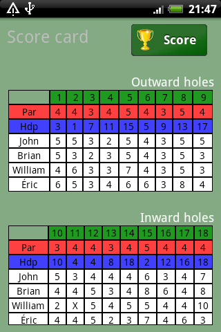 Golf Scorer Free- screenshot