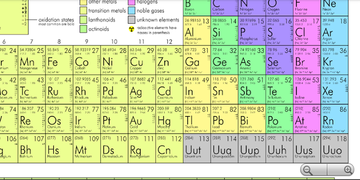 Download ptable periodic table apk latest version app for android ptable periodic table poster urtaz Images