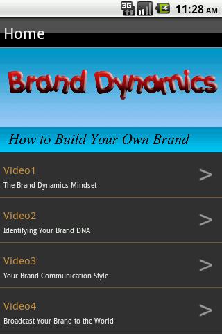 Brand Dynamics