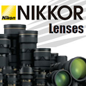 I Am Nikkor icon