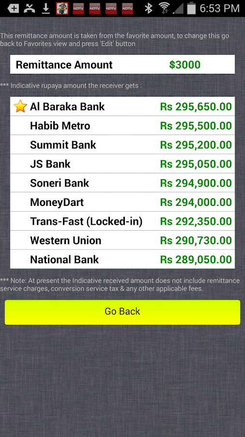 Pakistani forex rate today