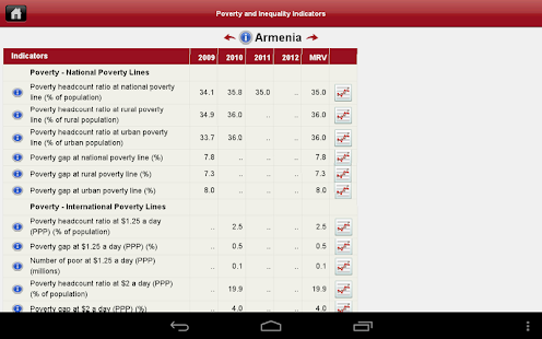 Poverty&Inequality DataFinder- screenshot thumbnail