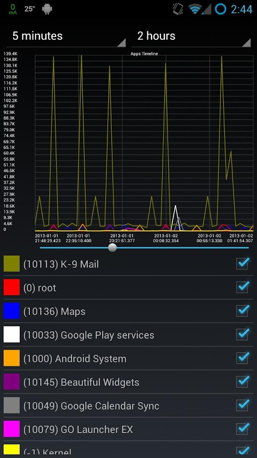 Network Log- screenshot