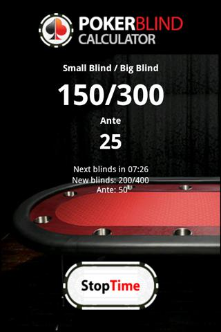 poker blinds