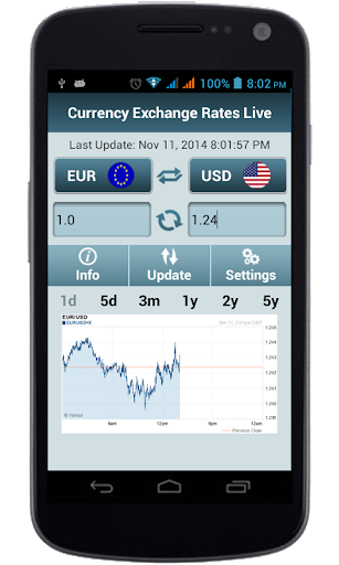 【免費財經App】Currency Exchange Rates Live-APP點子