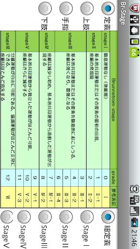 ブルンストロームステージ(片麻痺機能検査)Lite