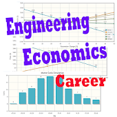 Engineering Economics Career