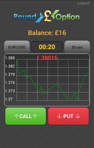 Pound Option