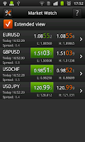 Screenshot of FXOpen TickTrader for Android