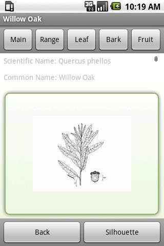 TreeID- screenshot