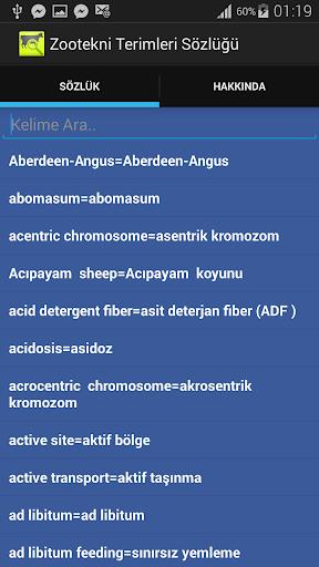 Zootekni Terimler Sözlüğü