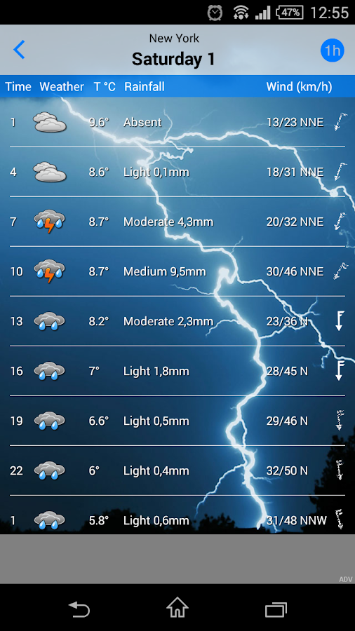 the Weather - screenshot