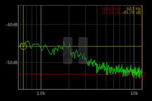 Screenshot of SpecScope Spectrum Analyzer