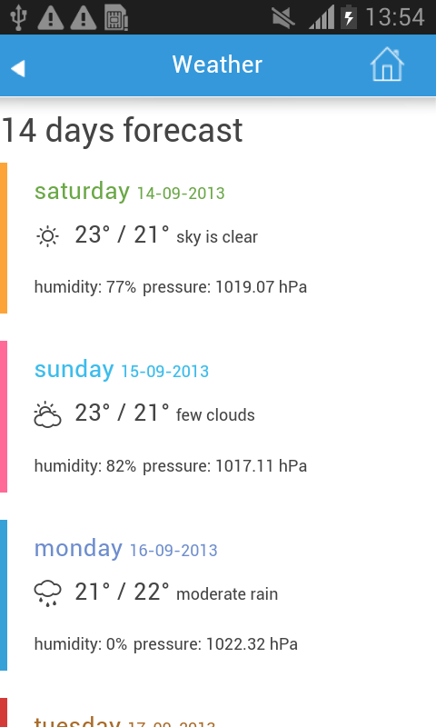 Tokyo Guide, Hotels Weather- screenshot
