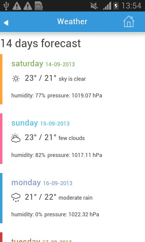 Tokyo Guide, Hotels Weather - screenshot