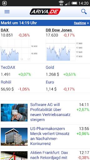 Stocks Markets - ARIVA.DE