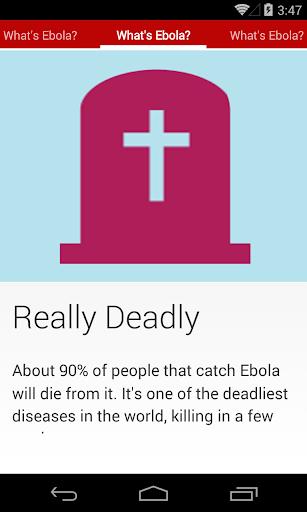 EVD: Ebola Facts