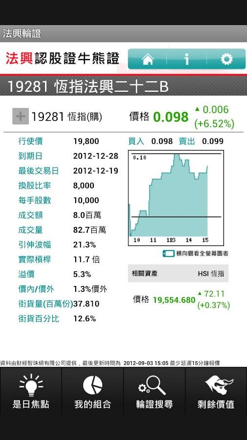 法興輪證 - screenshot