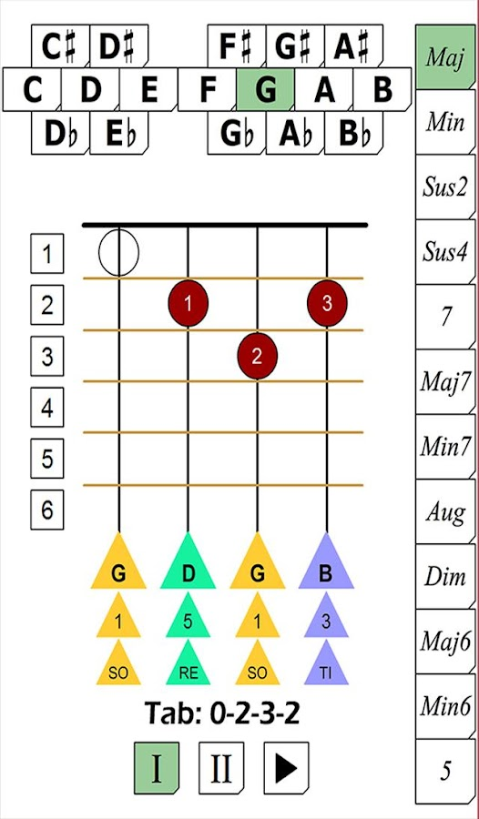 Ukulele Chord Breakdown Android Apps On Google Play