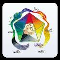M855 Personality Horoscope