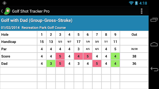 Golf Shot Tracker Pro Golf GPS - screenshot thumbnail