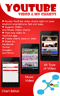 Top Music Charts for Android - screenshot thumbnail