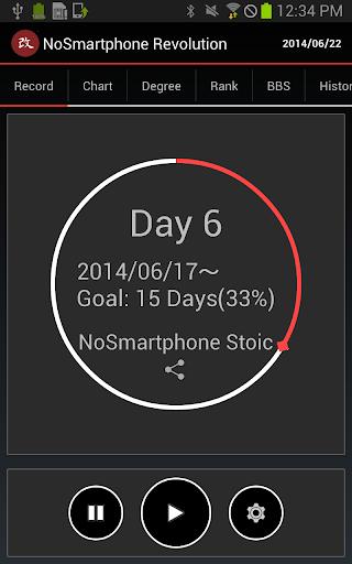 NoSmartphone Revolution