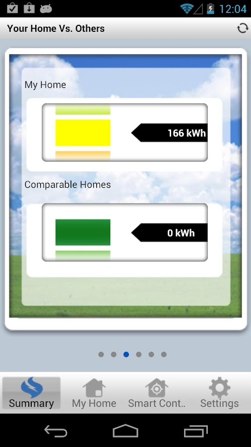 SP AusNet myHomeEnergy - screenshot
