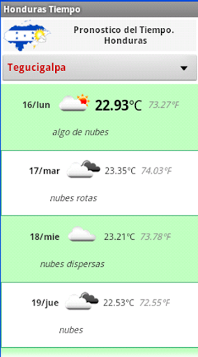 Honduras Pronóstico del Tiempo