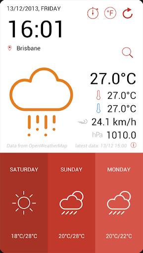 當地天氣預報