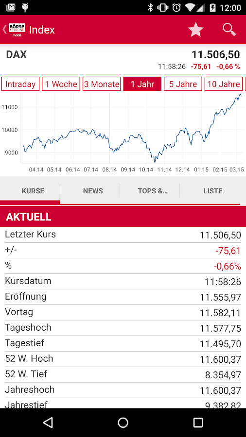 BÖRSE ONLINE - Kurse & News- screenshot