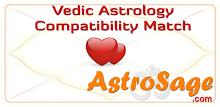 vapaa Tamil astrologia ottelu tehdä NY dating palvelut