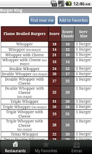 Fast Food Calorie Watchers - screenshot thumbnail
