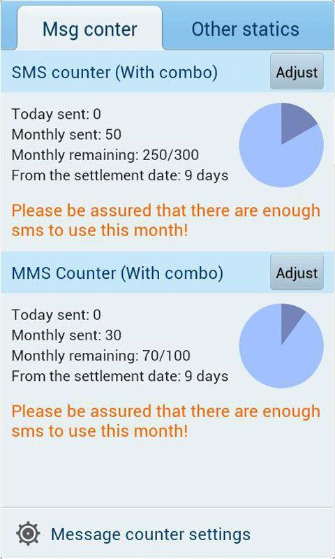 GO SMS Pro Message Counter - screenshot