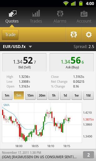 CFB Mobile Trading Platform