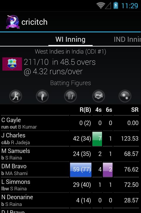 Cricket score java app download : Betting odds 6/5