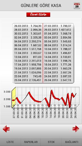 【免費商業App】ilon Mobil Analiz-APP點子