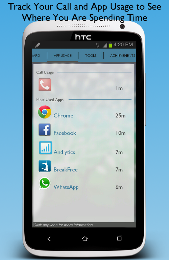 BreakFree, Monitor Phone Usage - screenshot