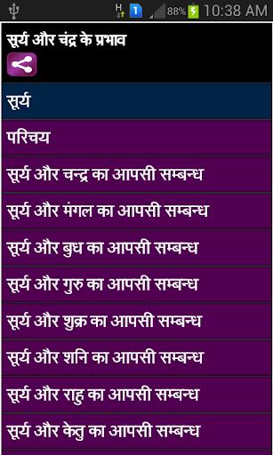 Surya aur Chandra Ke Prabhav