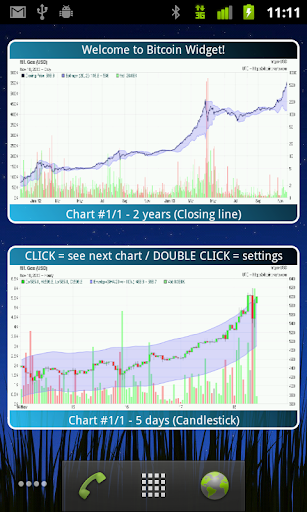 Bitcoin Chart Widget